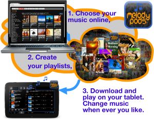 choose background music download and play