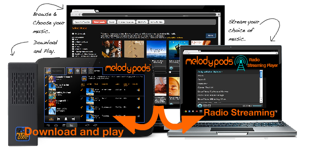 Internet radio download background music for franchises