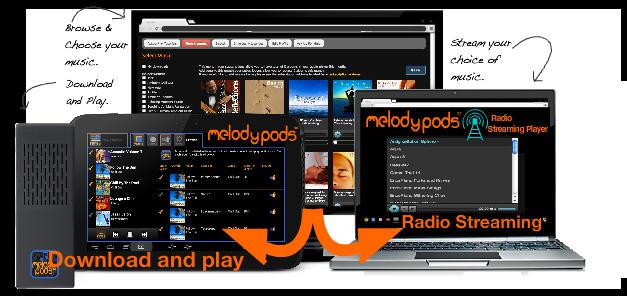 Internet radio download background music for franchises