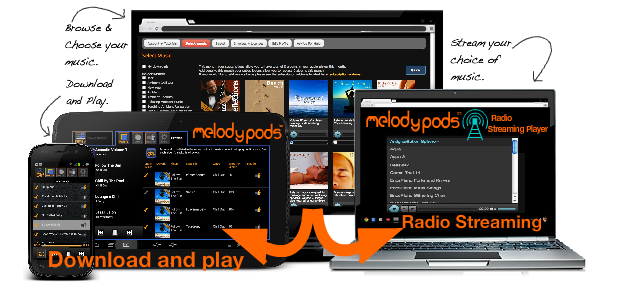 Radio-Stream-download-background-music